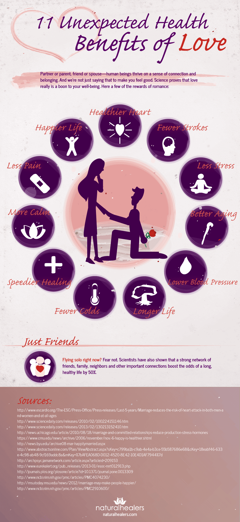 benefits-of-love-infographic