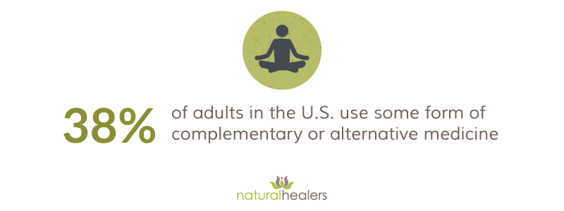 holistic-health-stats