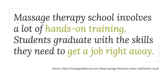 massage therapy school involves a lot of hands-on training
